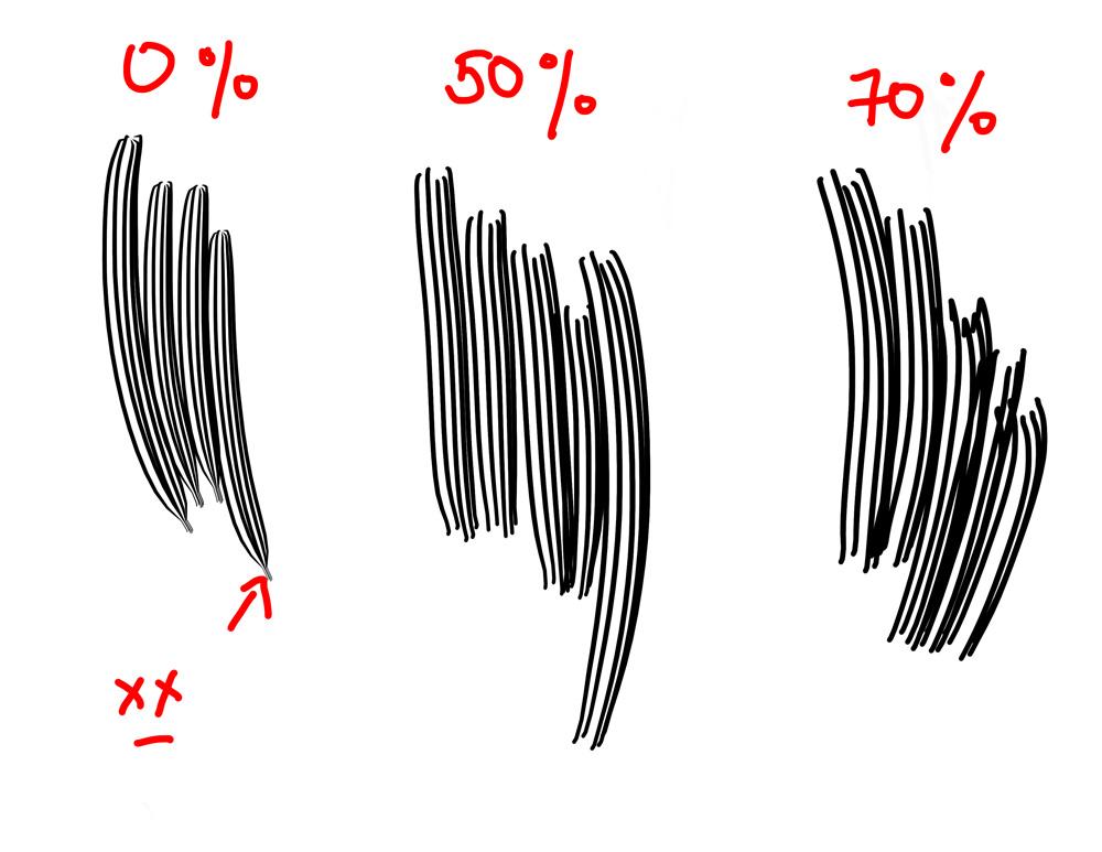 Brush minimum diameter comparison